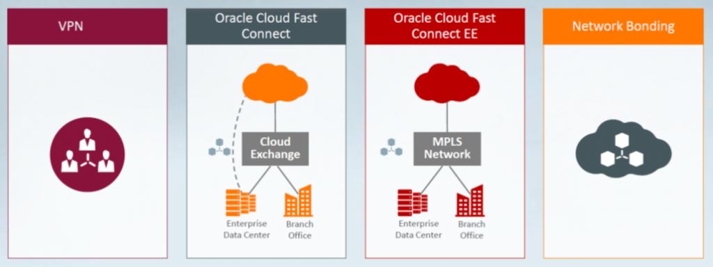 IaaS Network Cloud